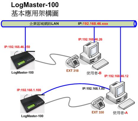 LogMaster-圖1