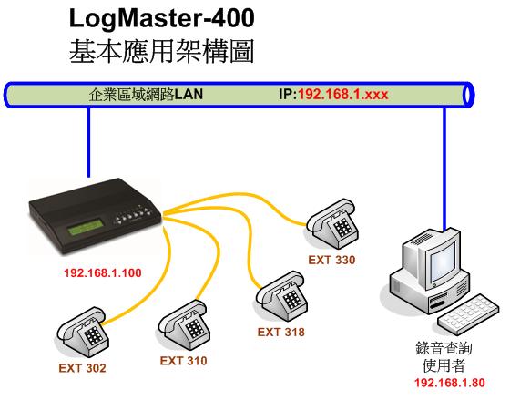 LogMaster-圖2